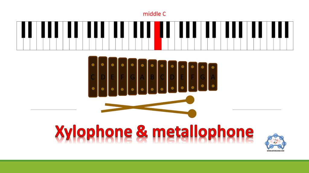 گستره صوتی زایلوفونها و متالوفونها